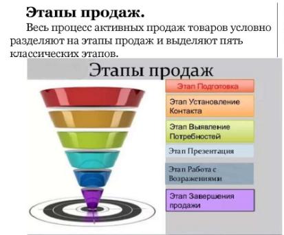 этапы продаж для менеджера по продажам