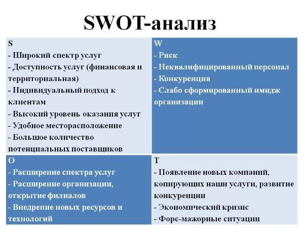 анализ конкурентов в москве