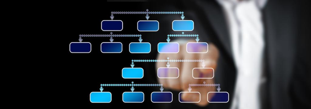 Что такое настройка бизнес-процессов