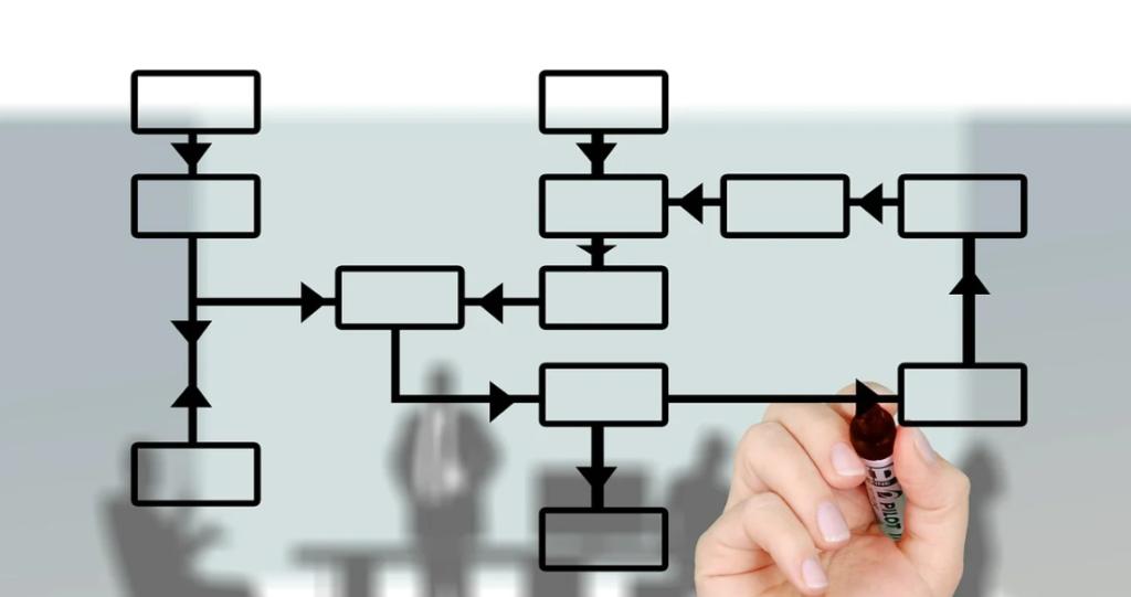 Стратегия развития компании: инструкции по разработке