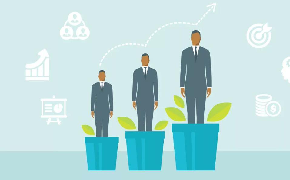 методики развития персонала организации